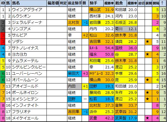 f:id:onix-oniku:20201211192757p:plain