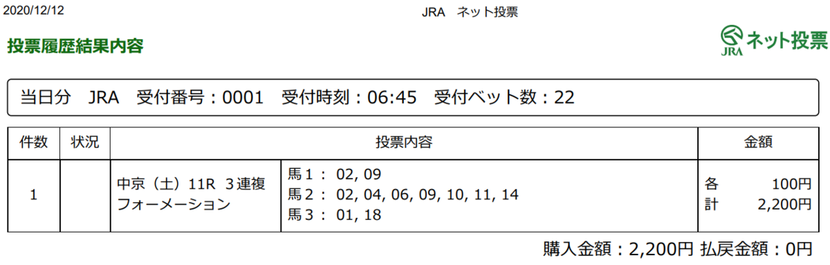 f:id:onix-oniku:20201212064641p:plain