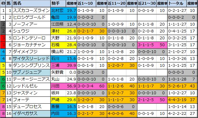 f:id:onix-oniku:20201212082039p:plain