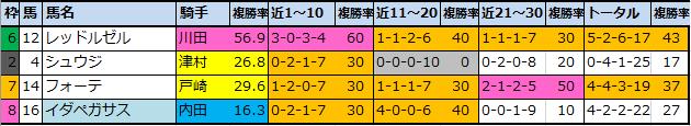 f:id:onix-oniku:20201212082143p:plain