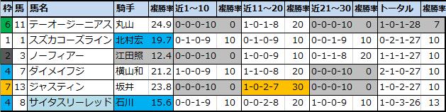 f:id:onix-oniku:20201212082211p:plain