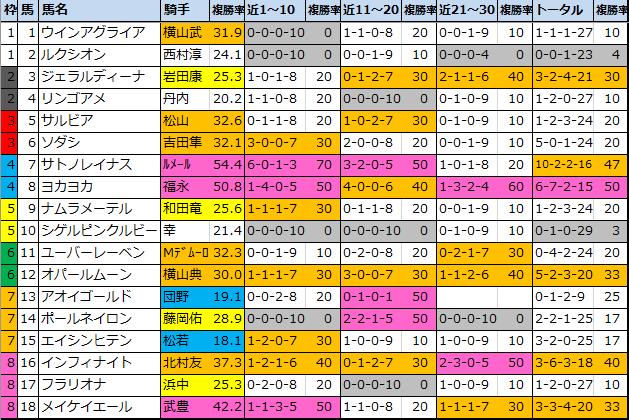f:id:onix-oniku:20201212094806p:plain