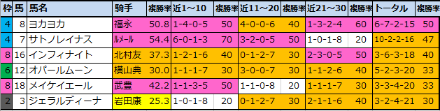 f:id:onix-oniku:20201212094849p:plain