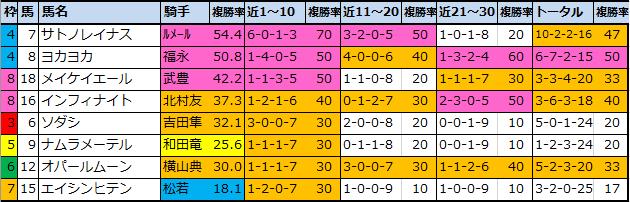 f:id:onix-oniku:20201212094926p:plain