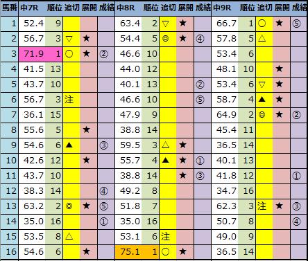 f:id:onix-oniku:20201212142620p:plain