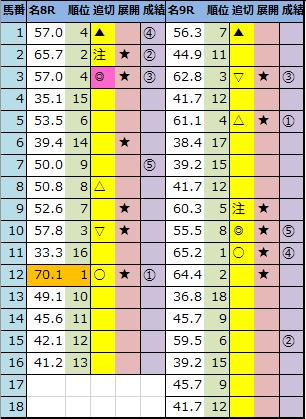 f:id:onix-oniku:20201212143649p:plain