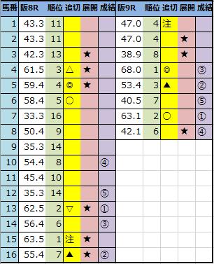 f:id:onix-oniku:20201212144629p:plain