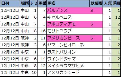 f:id:onix-oniku:20201212151057p:plain