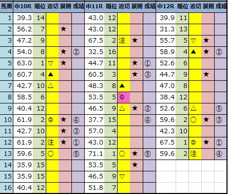 f:id:onix-oniku:20201212161818p:plain