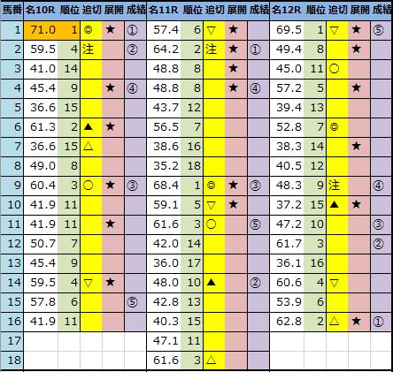 f:id:onix-oniku:20201212162212p:plain