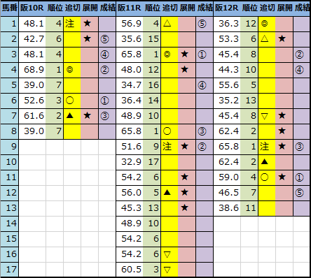 f:id:onix-oniku:20201212162949p:plain