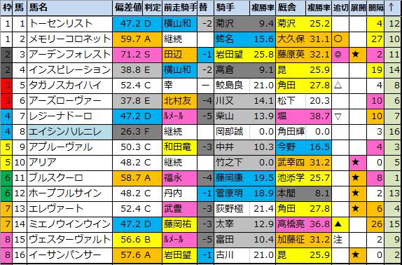 f:id:onix-oniku:20201212180136p:plain