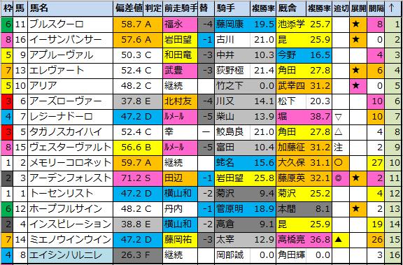 f:id:onix-oniku:20201212180537p:plain