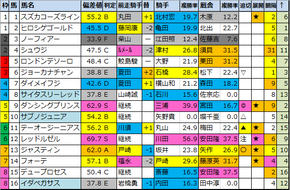 f:id:onix-oniku:20201212181749p:plain