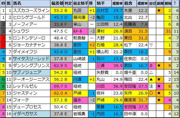 f:id:onix-oniku:20201212181858p:plain