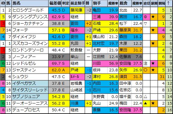 f:id:onix-oniku:20201212182733p:plain