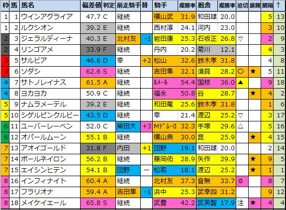 f:id:onix-oniku:20201212184531p:plain