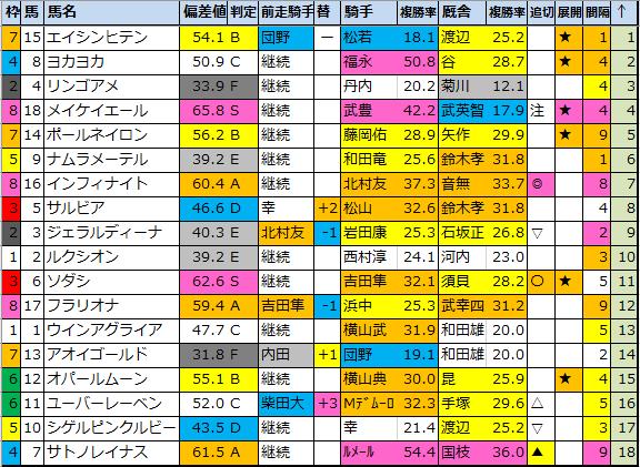 f:id:onix-oniku:20201212190302p:plain