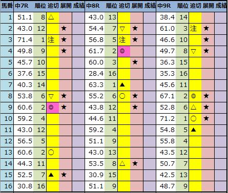 f:id:onix-oniku:20201212201158p:plain