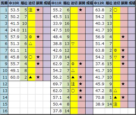 f:id:onix-oniku:20201212201233p:plain