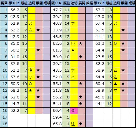 f:id:onix-oniku:20201212201402p:plain