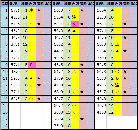 f:id:onix-oniku:20201212201437p:plain