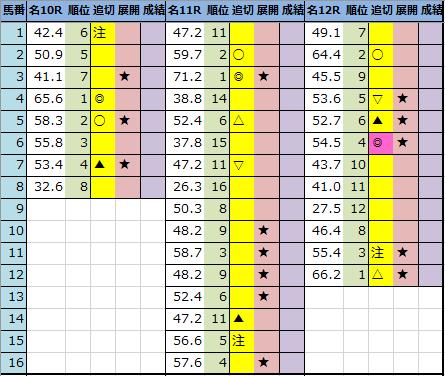 f:id:onix-oniku:20201212201516p:plain