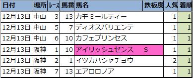 f:id:onix-oniku:20201213134323p:plain