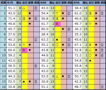 f:id:onix-oniku:20201213141437p:plain