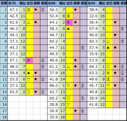 f:id:onix-oniku:20201213142435p:plain