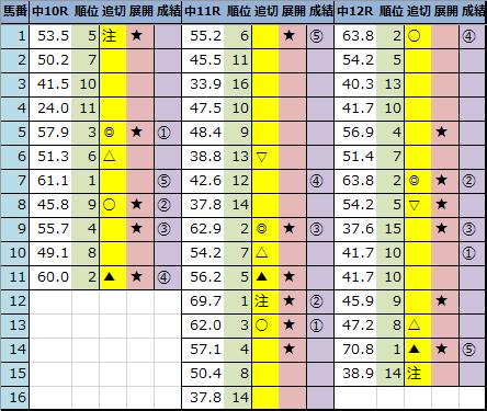 f:id:onix-oniku:20201213162027p:plain