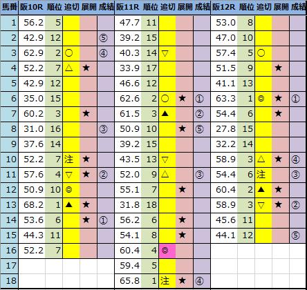 f:id:onix-oniku:20201213163011p:plain