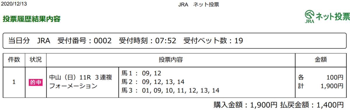 f:id:onix-oniku:20201213164005p:plain