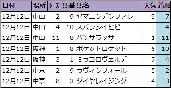 f:id:onix-oniku:20201214152525p:plain
