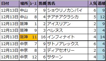 f:id:onix-oniku:20201214152540p:plain