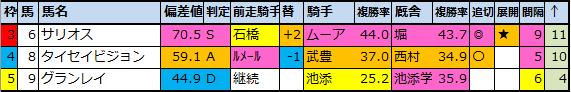 f:id:onix-oniku:20201216161603p:plain