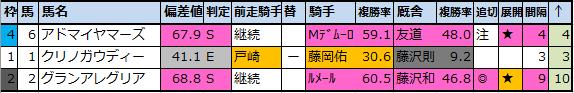 f:id:onix-oniku:20201216161631p:plain
