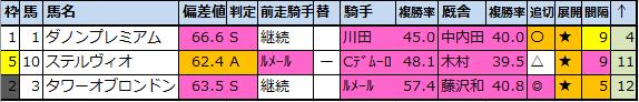 f:id:onix-oniku:20201216161741p:plain