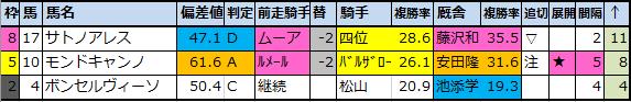 f:id:onix-oniku:20201216161816p:plain