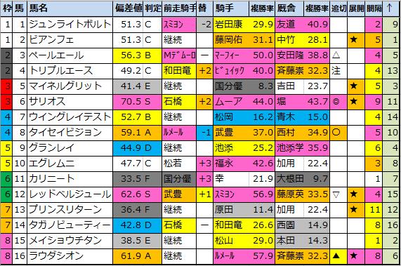 f:id:onix-oniku:20201216161929p:plain