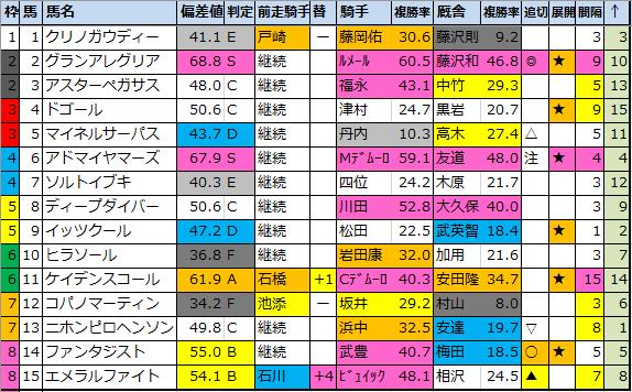 f:id:onix-oniku:20201216162215p:plain
