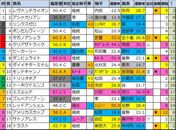 f:id:onix-oniku:20201216162449p:plain