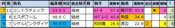 f:id:onix-oniku:20201217175316p:plain