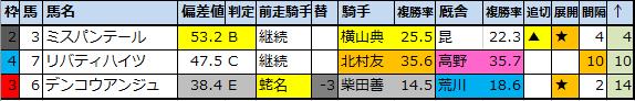 f:id:onix-oniku:20201217175401p:plain