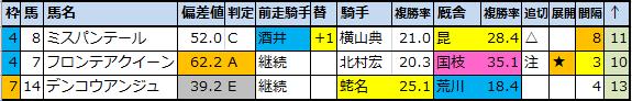 f:id:onix-oniku:20201217175434p:plain