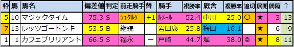 f:id:onix-oniku:20201217175513p:plain