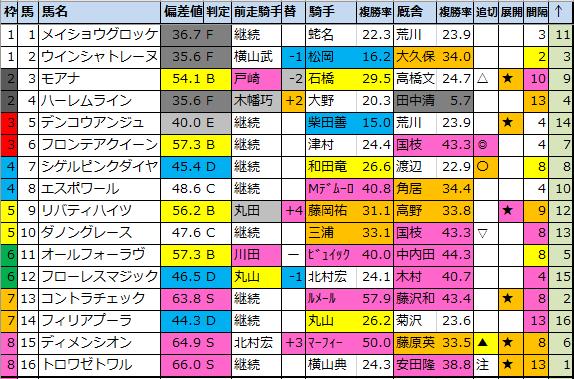 f:id:onix-oniku:20201217175805p:plain