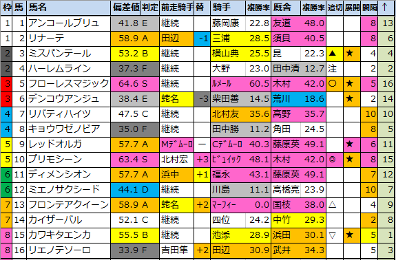 f:id:onix-oniku:20201217175838p:plain
