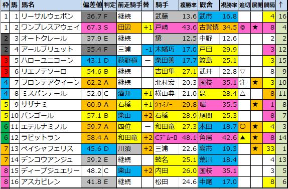 f:id:onix-oniku:20201217175914p:plain