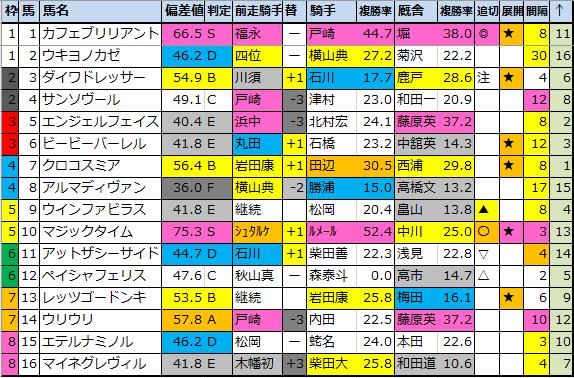f:id:onix-oniku:20201217180004p:plain